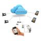 Akuvox Cloud Account